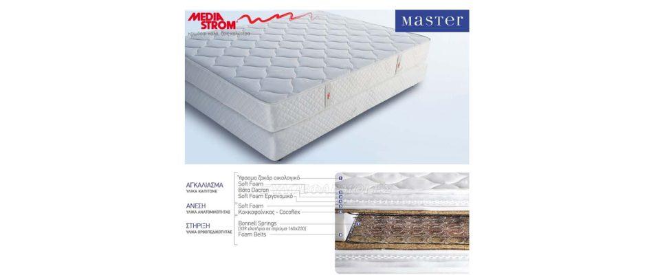 MASTER 90x194cm